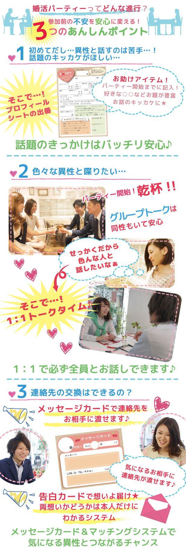 ジャパンHTML_婚活パーティ説明