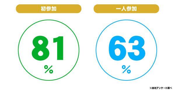 %e5%88%9d%e5%8f%82%e5%8a%a0